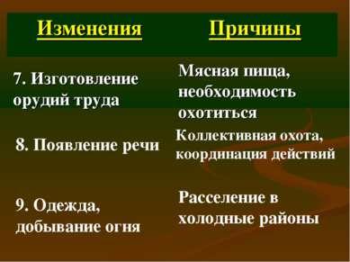 Мясная пища, необходимость охотиться 7. Изготовление орудий труда 8. Появлени...