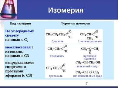 Изомерия Вид изомерии Формулы изомеров По углеродному скелету начиная с С4 ме...
