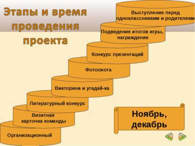 Организационный Визитная карточка команды Литературный конкурс Викторина и уг...