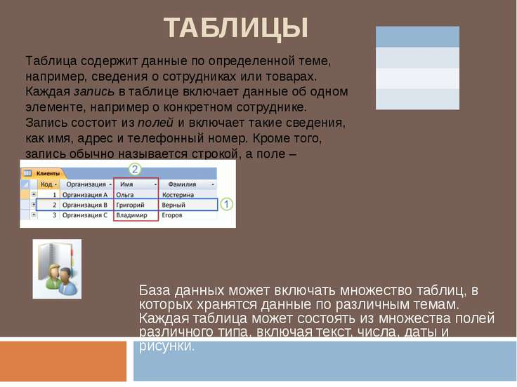 ТАБЛИЦЫ База данных может включать множество таблиц, в которых хранятся данны...