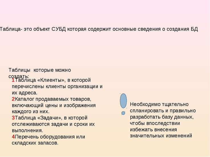 Таблицы которые можно создать: 1Таблица «Клиенты», в которой перечислены клие...