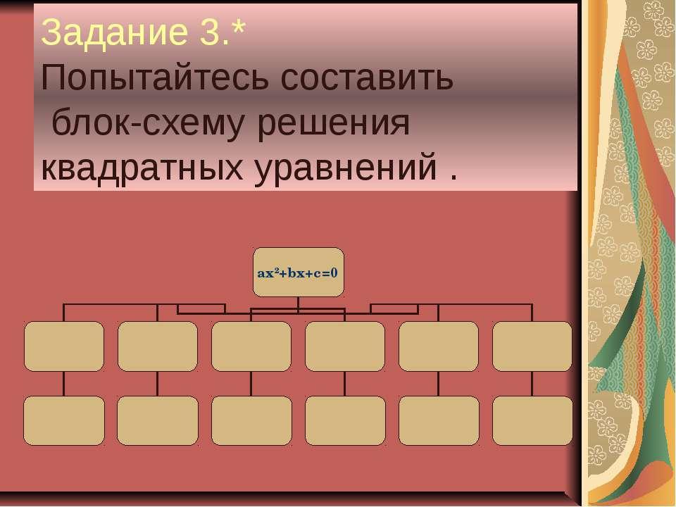 Задание 3.* Попытайтесь составить блок-схему решения квадратных уравнений .