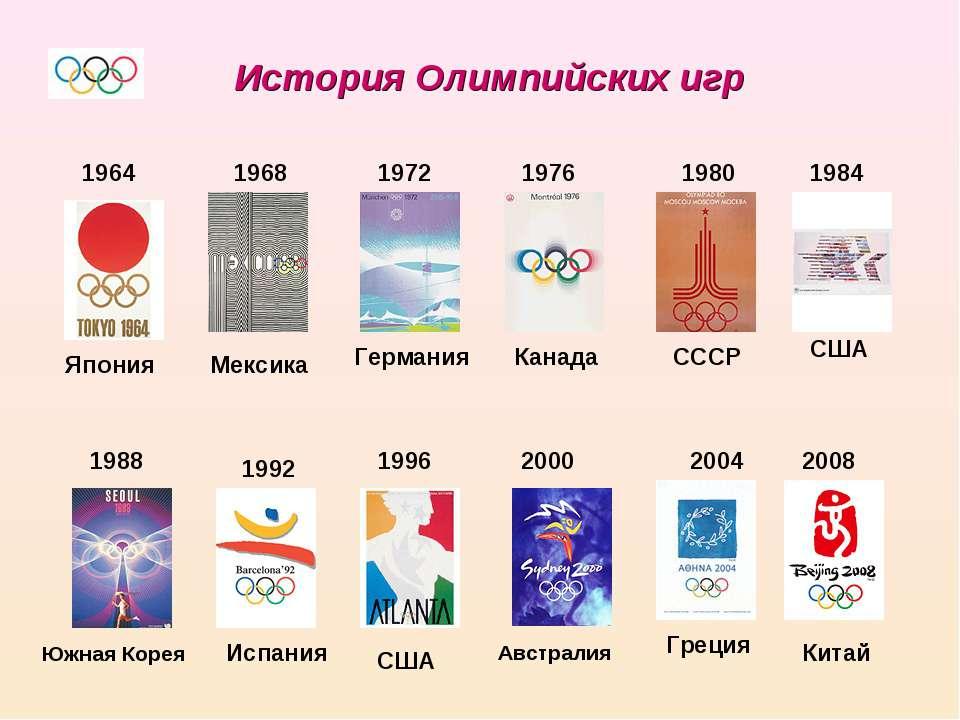 1996 США 2000 Австралия 2004 Греция 2008 Китай 1964 Япония 1968 Мексика 1972 ...