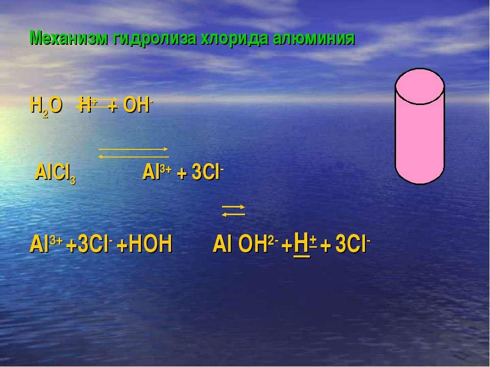 Механизм гидролиза хлорида алюминия H2O H+ + OH- AlCl3 Al3+ + 3Cl- Al3+ +3Cl-...