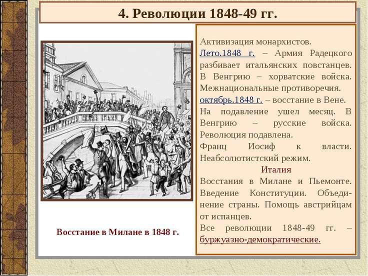4. Революции 1848-49 гг. Активизация монархистов. Лето.1848 г. – Армия Радецк...