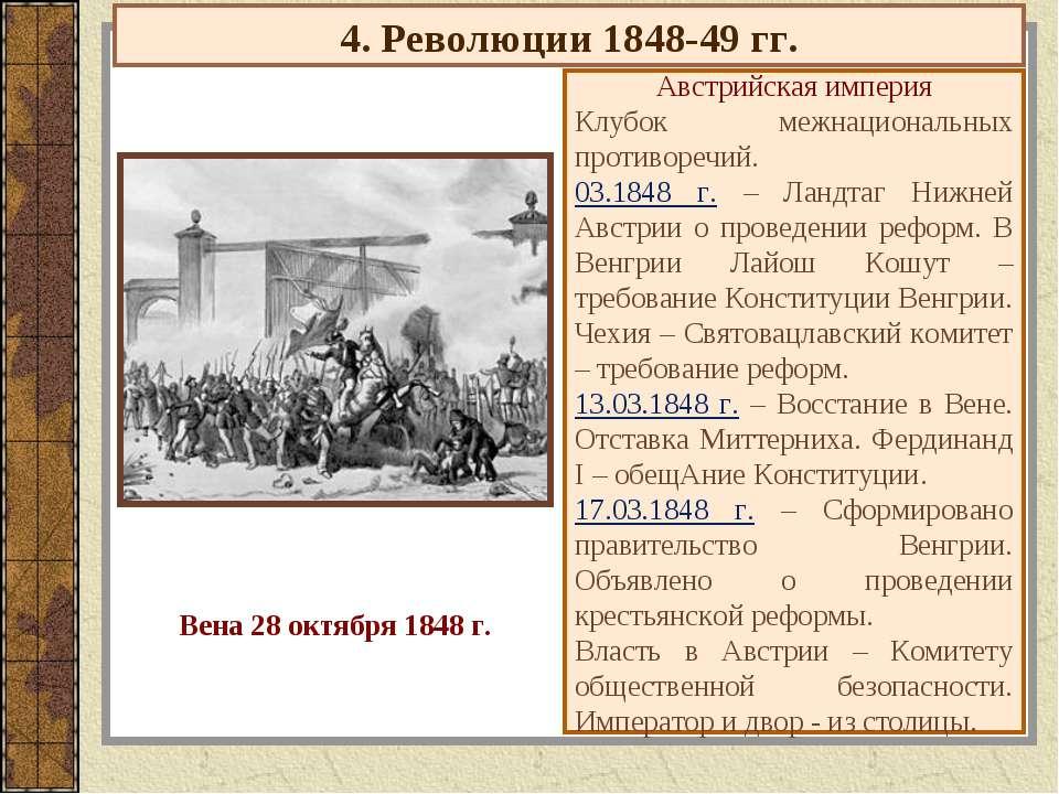 4. Революции 1848-49 гг. Австрийская империя Клубок межнациональных противоре...