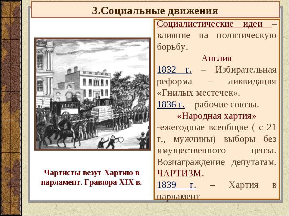 3.Социальные движения Социалистические идеи – влияние на политическую борьбу....