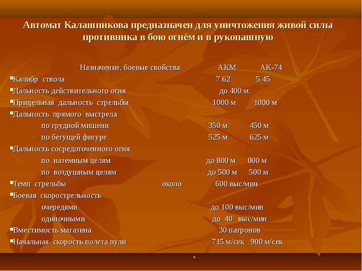 Автомат Калашникова предназначен для уничтожения живой силы противника в бою ...