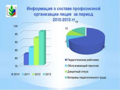 Информация о составе профсоюзной организации лицея за период 2010-2013 гг