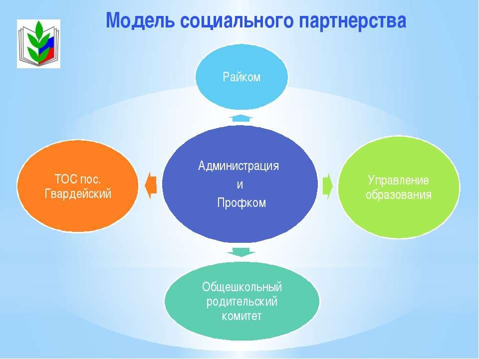 Модель социального партнерства