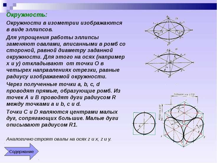 Окружность: Окружности в изометрии изображаются в виде эллипсов. Для упрощени...