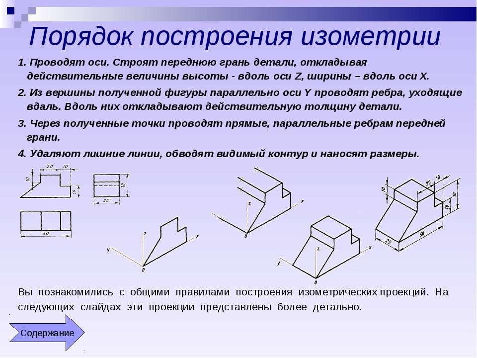 Порядок построения изометрии 1. Проводят оси. Строят переднюю грань детали, о...