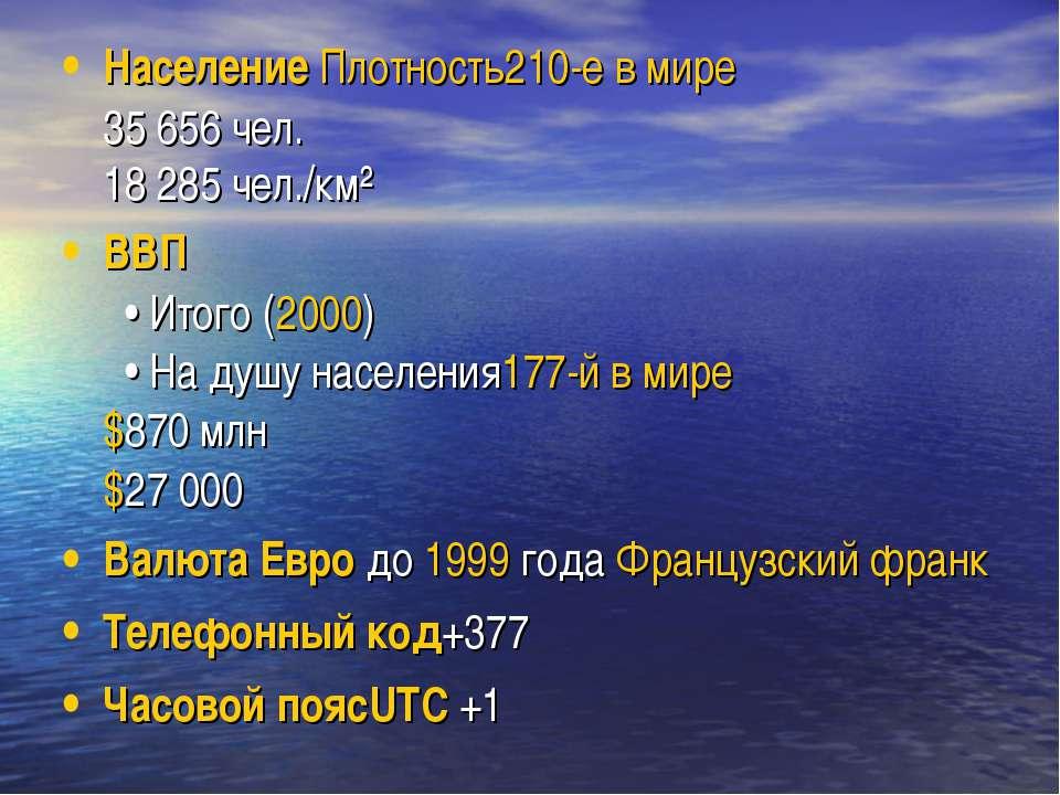 Население Плотность210-е в мире 35 656 чел. 18 285 чел./км² ВВП • Итого (20...
