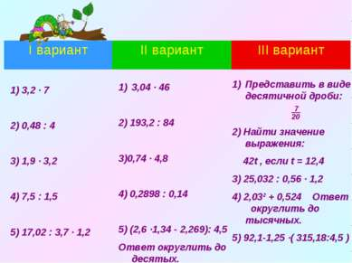 1) 3,2 ∙ 7 2) 0,48 : 4 3) 1,9 ∙ 3,2 4) 7,5 : 1,5 5) 17,02 : 3,7 ∙ 1,2 3,04 ∙ ...