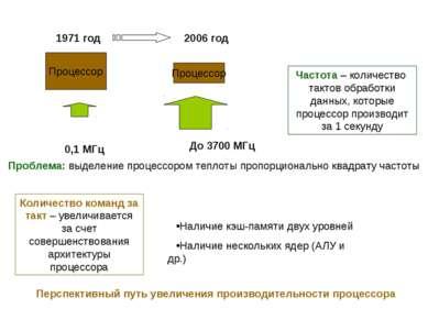 Количество команд за такт – увеличивается за счет совершенствования архитекту...
