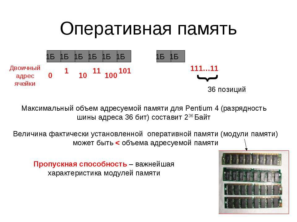 Оперативная память 0 1 10 11 100 101 Максимальный объем адресуемой памяти для...