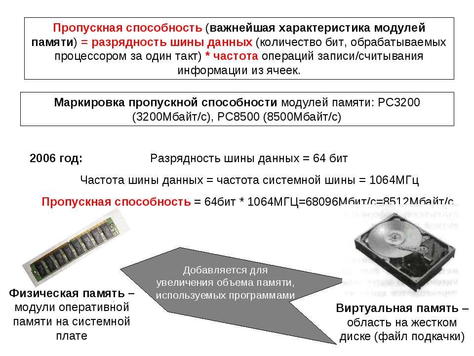 Пропускная способность (важнейшая характеристика модулей памяти) = разрядност...