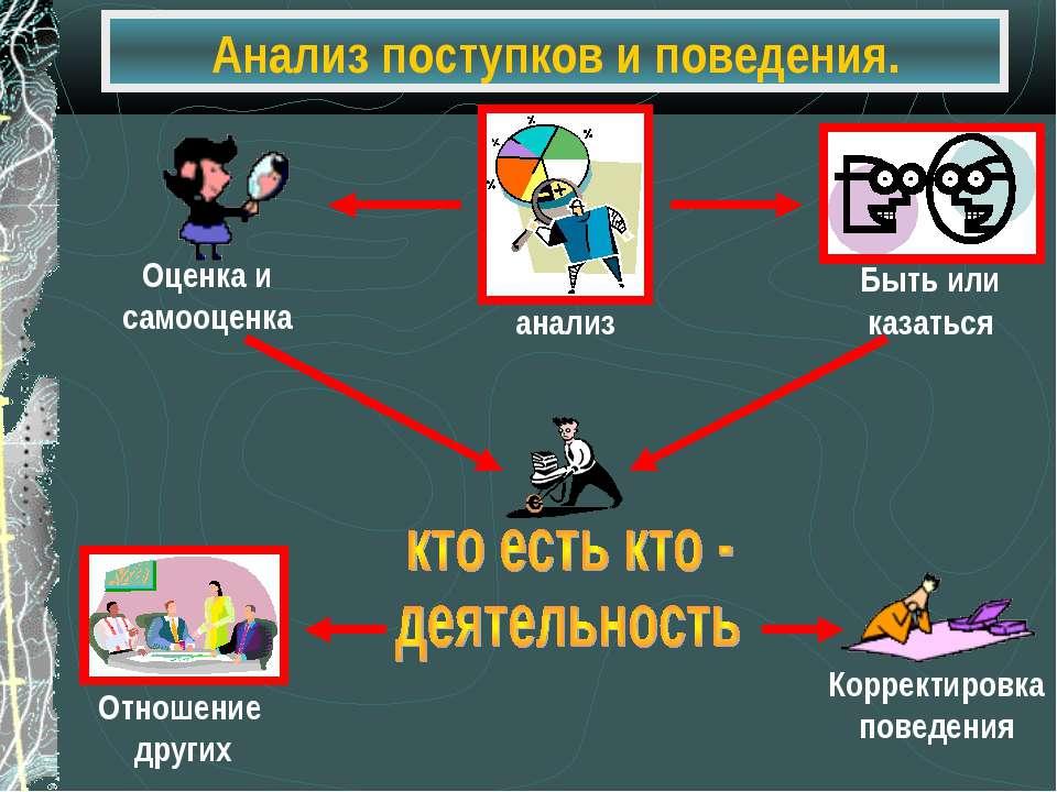 Анализ поступков и поведения.