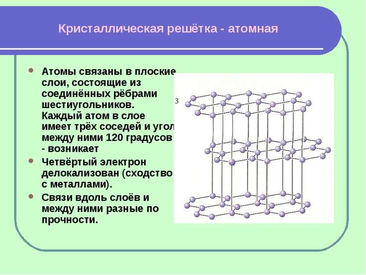 Кристаллическая решётка - атомная Атомы связаны в плоские слои, состоящие из ...
