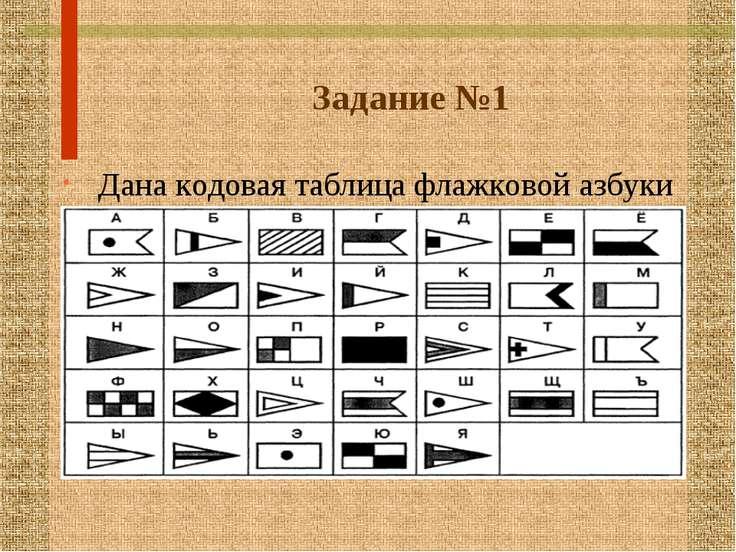 Задание №1 Дана кодовая таблица флажковой азбуки