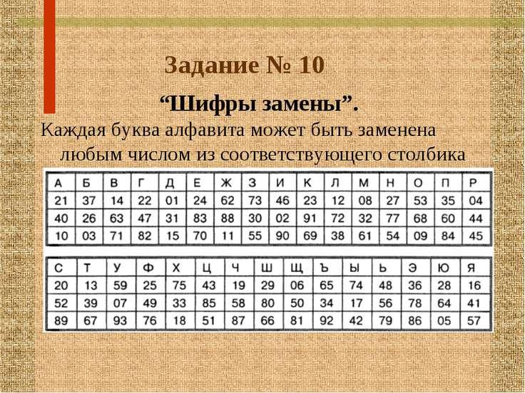 """Задание № 10 """"Шифры замены"""". Каждая буква алфавита может быть заменена любым ..."""