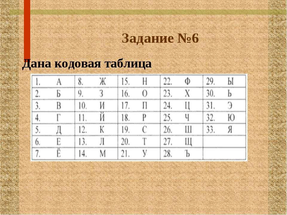 Задание №6 Дана кодовая таблица