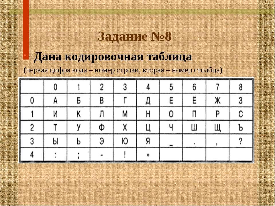 Задание №8 Дана кодировочная таблица (первая цифра кода – номер строки, втора...