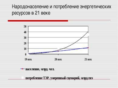 Народонаселение и потребление энергетических ресурсов в 21 веке
