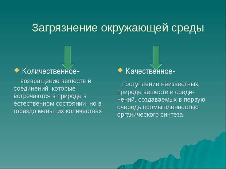 Загрязнение окружающей среды Количественное- возвращение веществ и соединений...