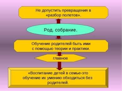 Род. собрание. Не допустить превращения в «разбор полетов». Обучение родителе...