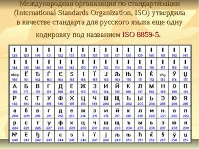 Международная организация по стандартизации (International Standards Organiza...
