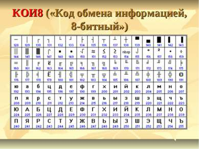 КОИ8 («Код обмена информацией, 8-битный»)
