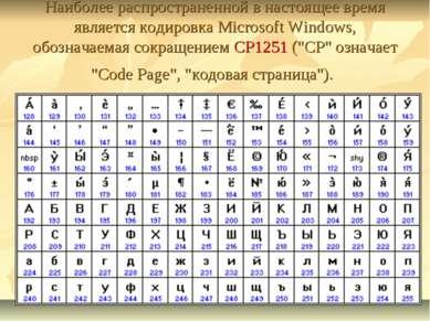 Наиболее распространенной в настоящее время является кодировка Microsoft Wind...