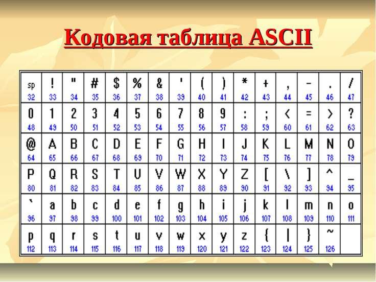 Кодовая таблица ASCII
