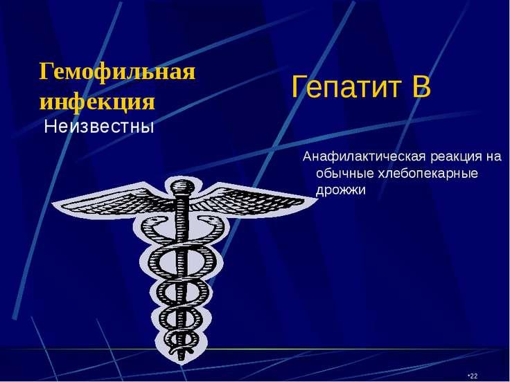 CW360/TTI/VE/LV/03/27/01 Гепатит В Неизвестны Анафилактическая реакция на обы...