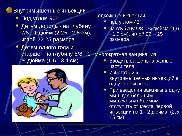 CW360/TTI/VE/LV/03/27/01 Внутримышечные инъекции Под углом 90º Детям до года ...