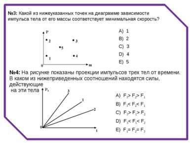 №3: Какой из нижеуказанных точек на диаграмме зависимости импульса тела от ег...