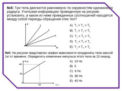 №6: На рисунке представлен график зависимости координаты тела массой 1кг от в...