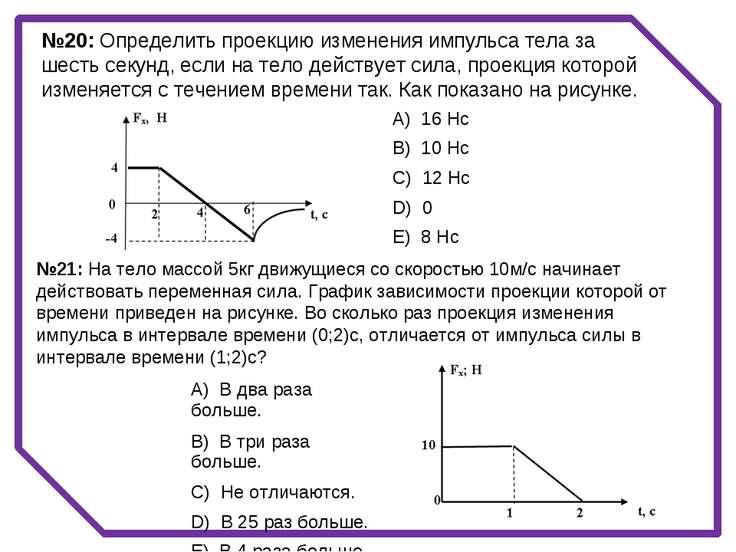 №20: Определить проекцию изменения импульса тела за шесть секунд, если на тел...