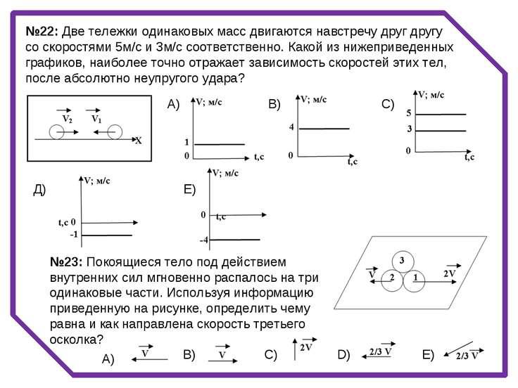 №22: Две тележки одинаковых масс двигаются навстречу друг другу со скоростями...