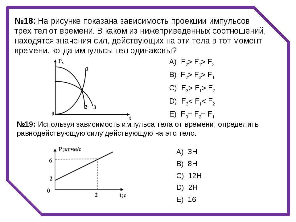 №18: На рисунке показана зависимость проекции импульсов трех тел от времени. ...