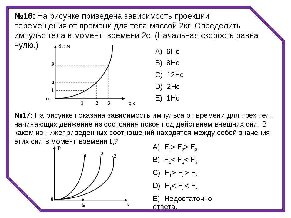 №16: На рисунке приведена зависимость проекции перемещения от времени для тел...
