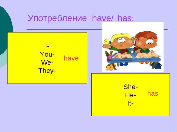 Употребление have/ has: I- You- We- They- have She- He- It- has