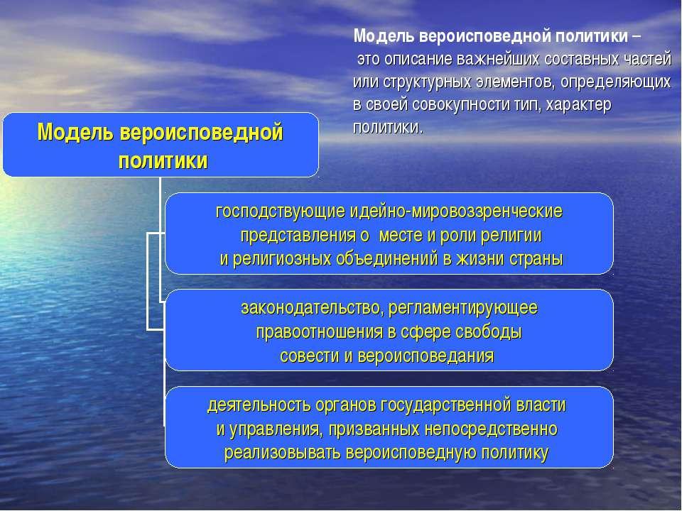 Модель вероисповедной политики – это описание важнейших составных частей или ...
