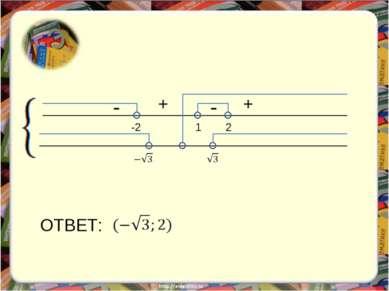 - - + + -2 2 1 ОТВЕТ: