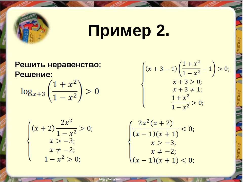 Решить неравенство: Решение: Пример 2.