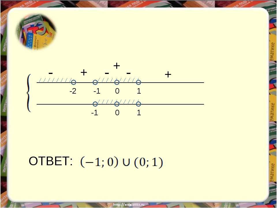- + -2 1 0 ОТВЕТ: -1 -1 0 1 + - - +