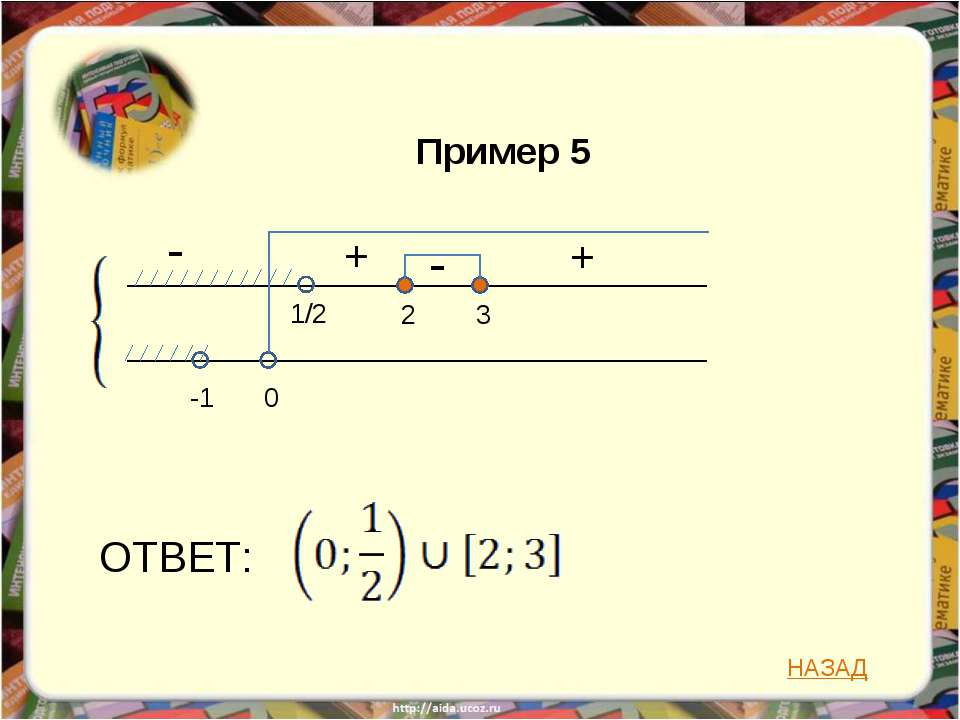Корянов А. Г., Прокофьев А. А. – Методы решения неравенств с одной переменной...