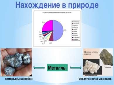 Нахождение в природе Металлы Самородные (серебро) Входят в состав минералов