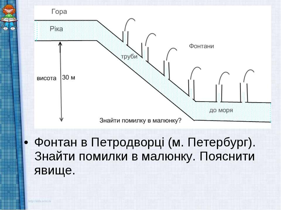Фонтан в Петродворці (м. Петербург). Знайти помилки в малюнку. Пояснити явище.